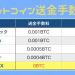 Avacus(アバカス)へのビットコイン送金手数料が高い?無料の方法と比較!