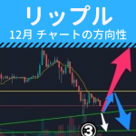リップル(XRP) 日本と海外取引所の出来高の比較!