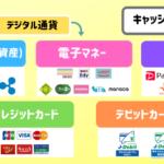 キャッシュレス決済の違い!仮想通貨、暗号資産、PayPay(ペイペイ)、デジタル通貨、電子マネーの比較や意味!