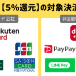 2019年(令和元年) ポイント還元の対象カード!5%還元はVISAやマスターカードは対象外?消費税増税延期の可能性は?