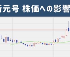 新元号発表が新元号関連銘柄の株価に影響