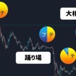 仮想通貨 ファンダメンタルズ分析とテクニカル分析の違い!どっちがいい?割合と融合!【暗号資産】
