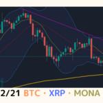 【SACHIの仮想通貨】2月21日 リップル(XRP)、モナコイン(MONA)、ビットコイン(BTC) チャート分析【さち】