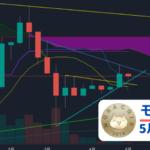 モナコイン 2020年5月の相場予想・チャート分析【MONA・月足・週足・日足 】