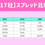 暗号資産 スプレッド比較【全17社】おすすめ取引所・販売所